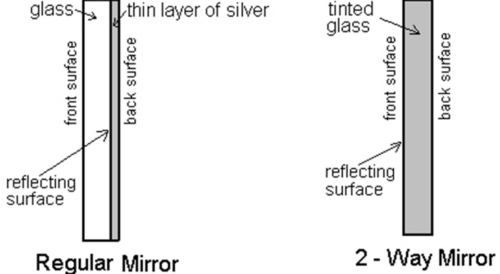 Two-Way-Mirror-III.jpg